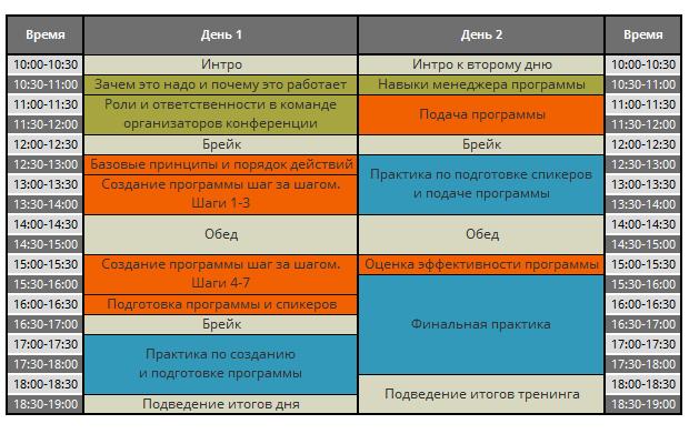 Программа тренинга по управлению содержанием конференций uxevent