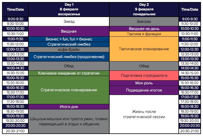 Improve_IG_Agenda_стратсессия2015