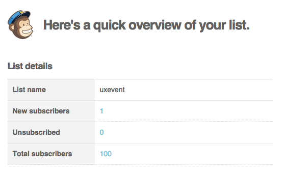 uxevent-100-subscribers
