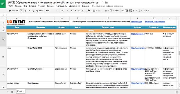 Календарь образовательных и нетворкинговых событий для event-специалистов