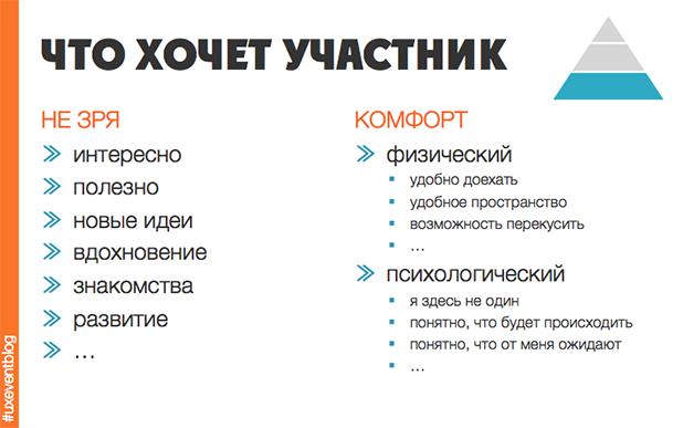 Прошли митапы для организаторов событий в Санкт-Петербурге и Перми